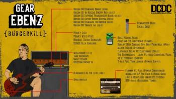 Infografik: Gear Andalan True Megabenz
