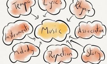 Kekuatan Lirik Sebagai Media Komunikasi